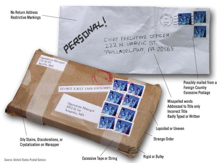mail-checklist